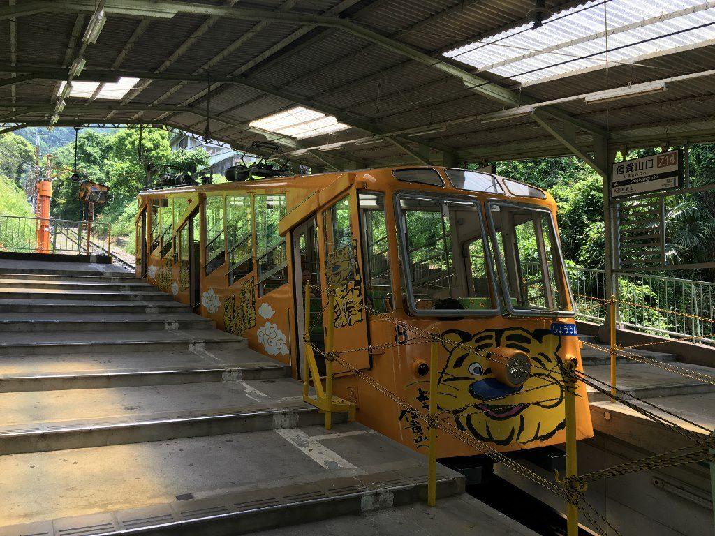 信貴山口駅と信貴線とケーブルカー (41)