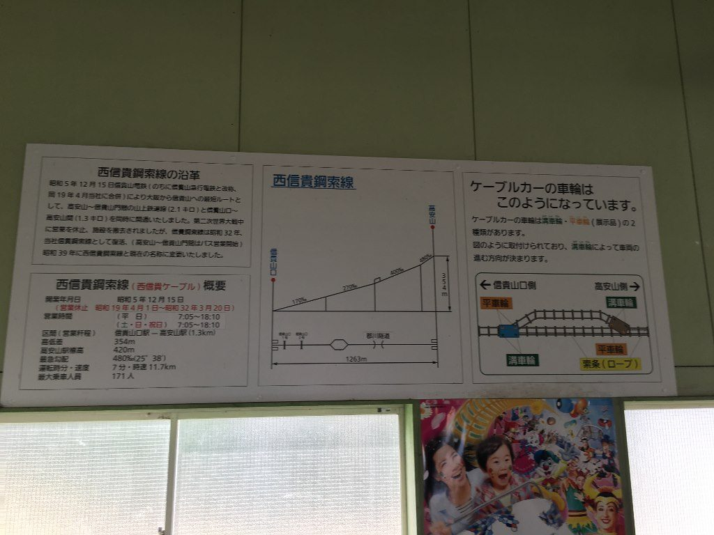 信貴山口駅と信貴線とケーブルカー (26)